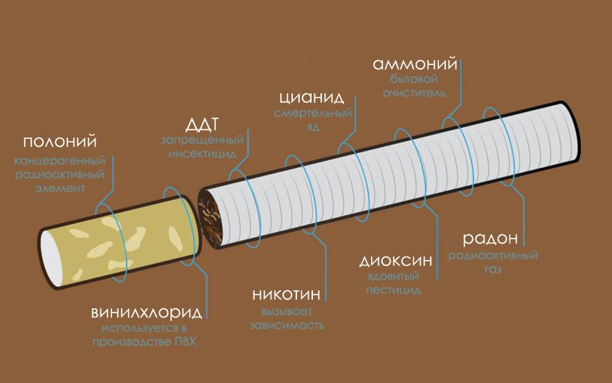 Одноразовые электронные сигареты польза и вред для здоровья куплю электронные сигареты в ташкенте