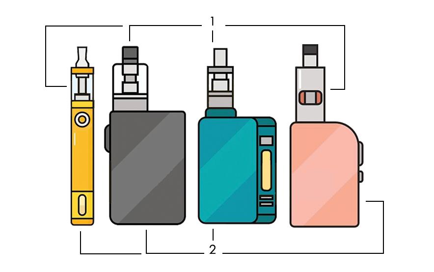 Со скольки лет продают одноразовую электронную сигарету hqd авито купить сигареты ссср