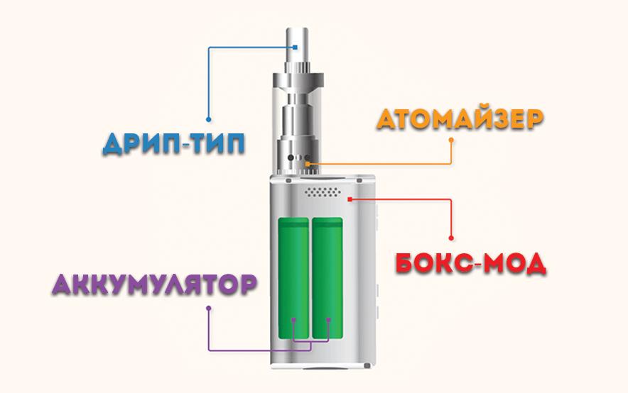 Может ли взорваться одноразовая сигарета электронная купить электронную сигарету магазин москва